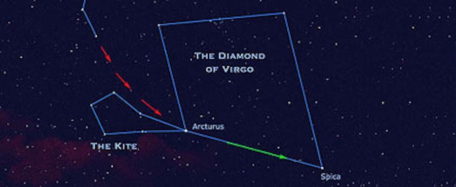 The Arcturus Star Explained