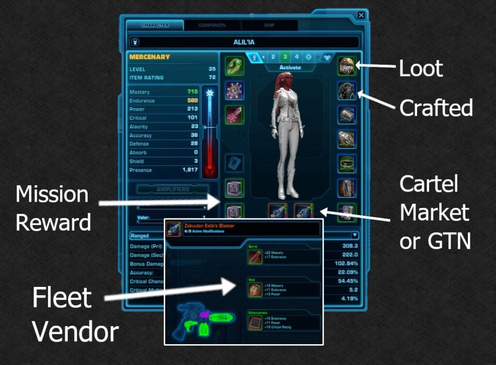 There are lots of places you can get gear equipment from in SWTOR