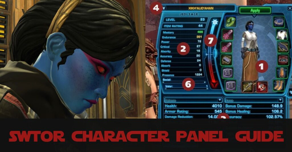 SWTOR Character Panel Guide for Beginners