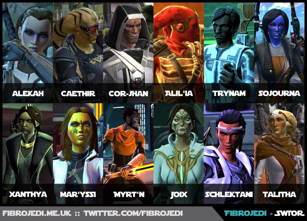 My Favourite SWTOR Characters in One Image!