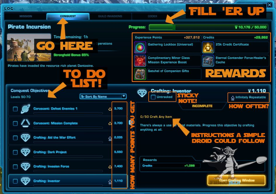 Personal Conquest Information is in the Log Window in SWTOR